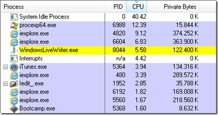 Processor_Utilization